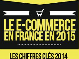 E-commerce 2015 en France