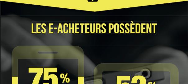 E-commerce : Prévisions 2015 pour la France
