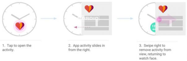 Android Wear Mise à jour
