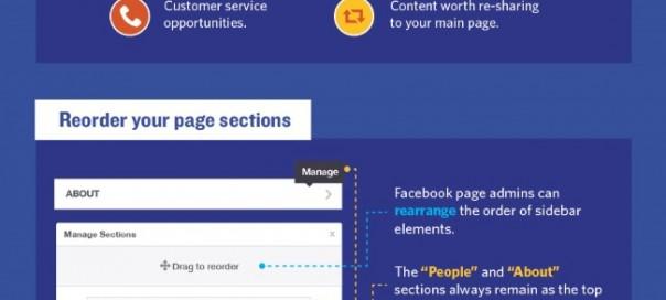Réseaux sociaux : Les fonctionnalités cachées en infographie