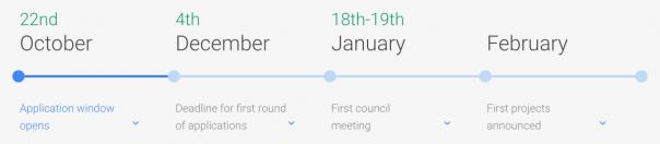 Google : Digital News Initiative - Dates