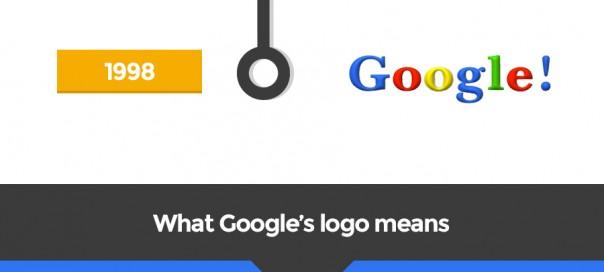 Google : Evolution du logo depuis sa création