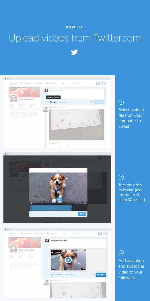 Twitter : Etapes de l'upload de vidéos