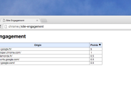 Chrome Score : Google note l'engagement des internautes