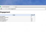 Google Chrome : Score de l'engagement des internautes