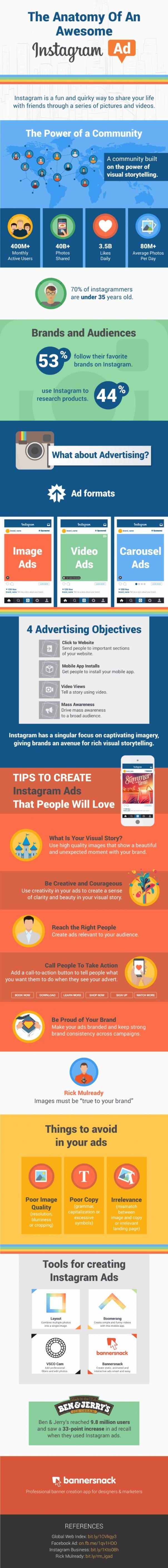 Instagram : Anatomie de la publicité en infographie