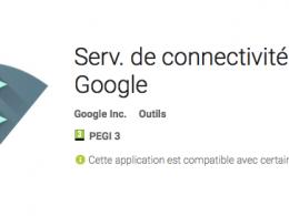 Android : App Serv. de connectivité Google