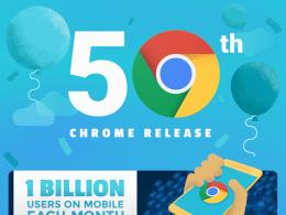 Google Chrome 5 : Infographie des chiffres clés