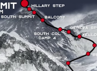 Vidéo 360 Everest