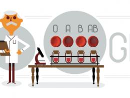 Google : Doodle Karl Landsteiner