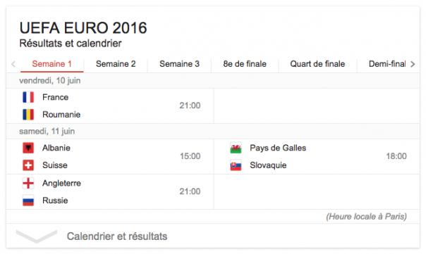 Google : Foot Euro 2016 - Résultats & calendrier
