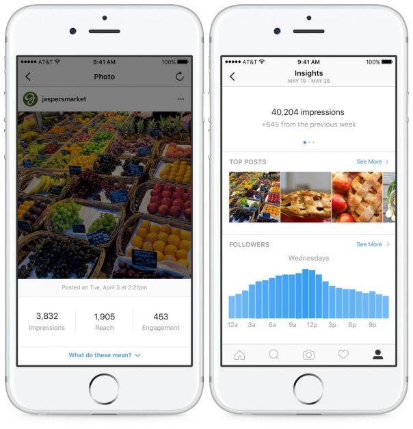 Instagram : Statistiques pour entreprises