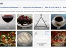 Découvrez les centres d'intérêt que Facebook vous a attribués pour ses Ads