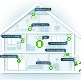 Et si vous rendiez votre maison intelligente, avec Devolo Home Control ?