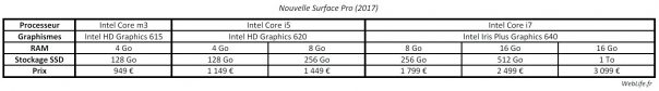 configurations surface pro