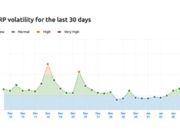 Google : Mise à jour de l'algorithme 05-01-2019