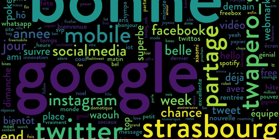 Comment faire un montage de type Word Cloud de tous vos tweets ?