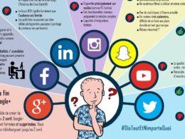 Réseaux sociaux 2019 : Avantages et inconvénients - Une
