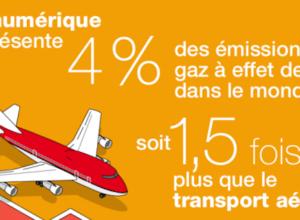 Environnement : Infographie sur la pollution numérique - Une