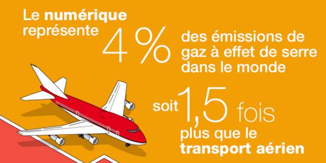 Environnement : La pollution numérique en infographie - WebLife
